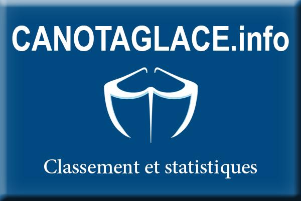 Statistiques des courses de Canot à glace